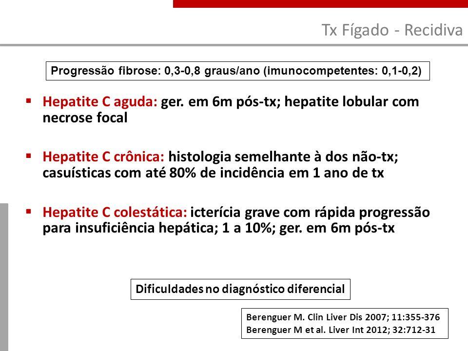 Tx Fígado - Recidiva Progressão fibrose: 0,3-0,8 graus/ano (imunocompetentes: 0,1-0,2)