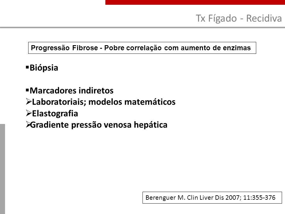 Tx Fígado - Recidiva Biópsia Marcadores indiretos