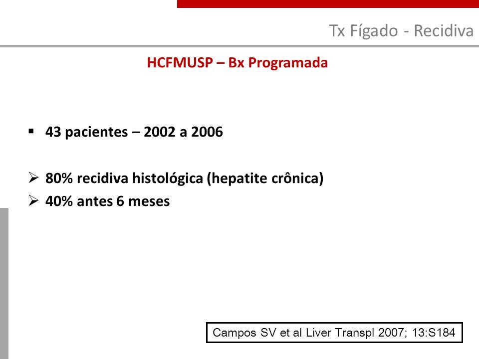 HCFMUSP – Bx Programada