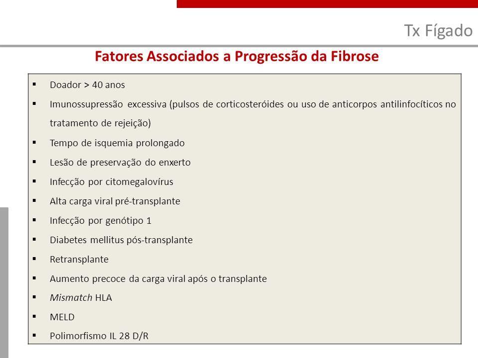 Fatores Associados a Progressão da Fibrose