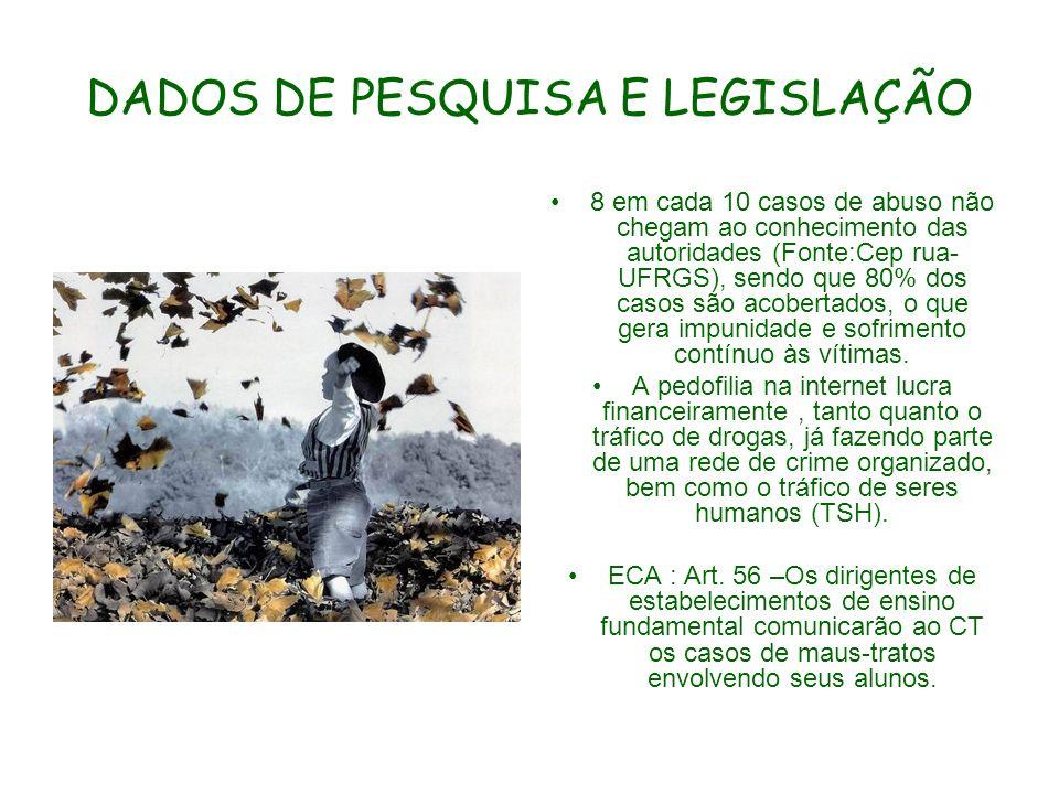 DADOS DE PESQUISA E LEGISLAÇÃO