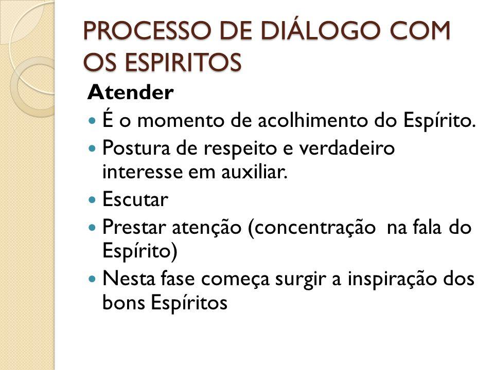 PROCESSO DE DIÁLOGO COM OS ESPIRITOS