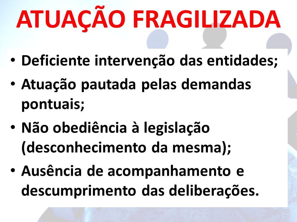 ATUAÇÃO FRAGILIZADA Deficiente intervenção das entidades;