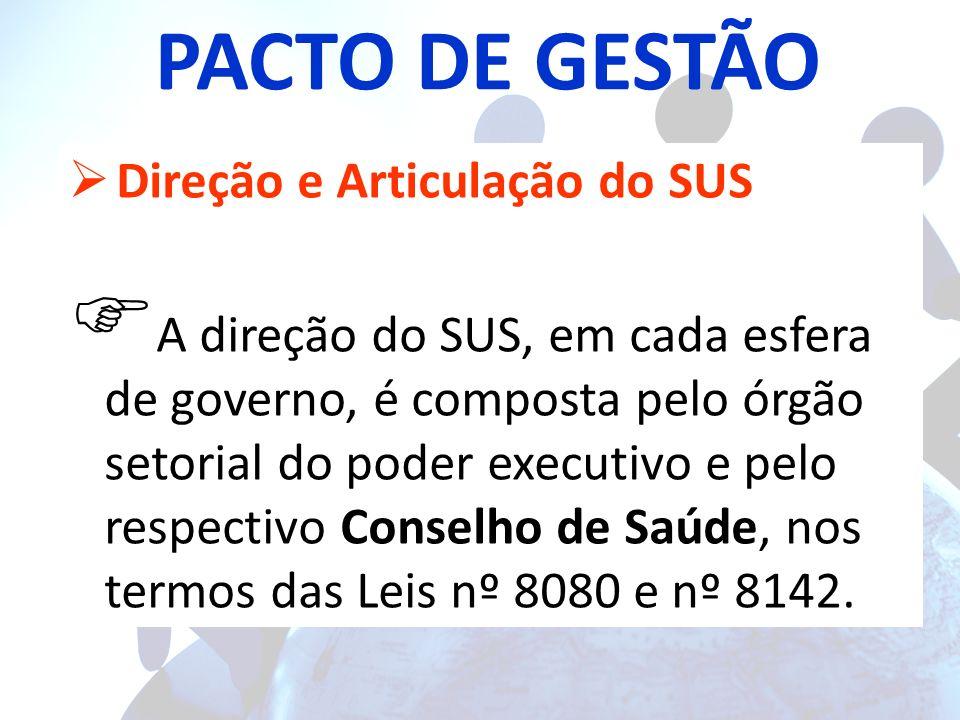 PACTO DE GESTÃO Direção e Articulação do SUS
