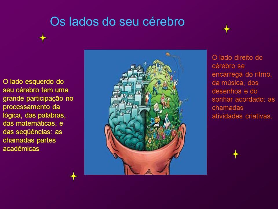 Os lados do seu cérebro