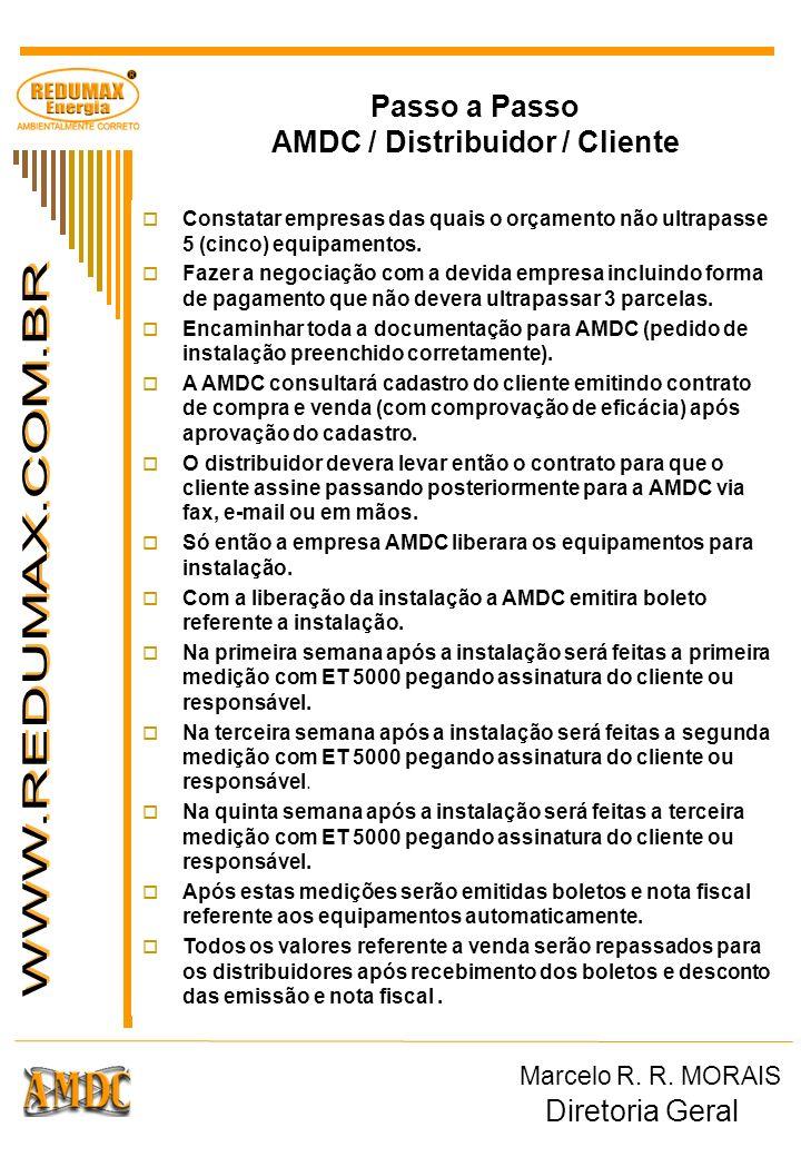 Passo a Passo AMDC / Distribuidor / Cliente
