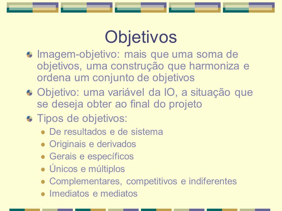 Objetivos Imagem-objetivo: mais que uma soma de objetivos, uma construção que harmoniza e ordena um conjunto de objetivos.