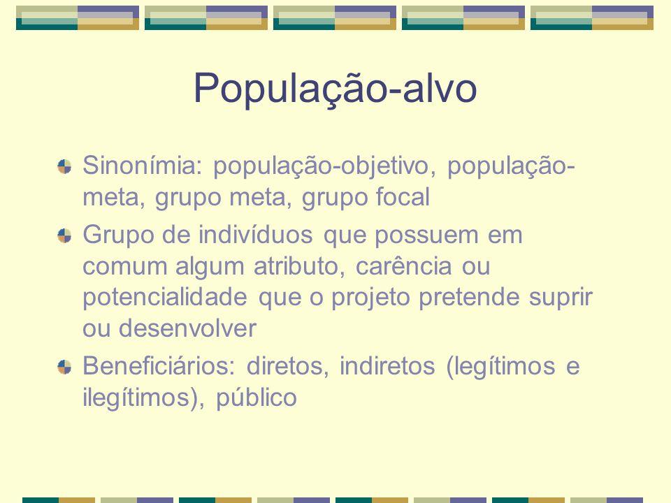 População-alvo Sinonímia: população-objetivo, população-meta, grupo meta, grupo focal.