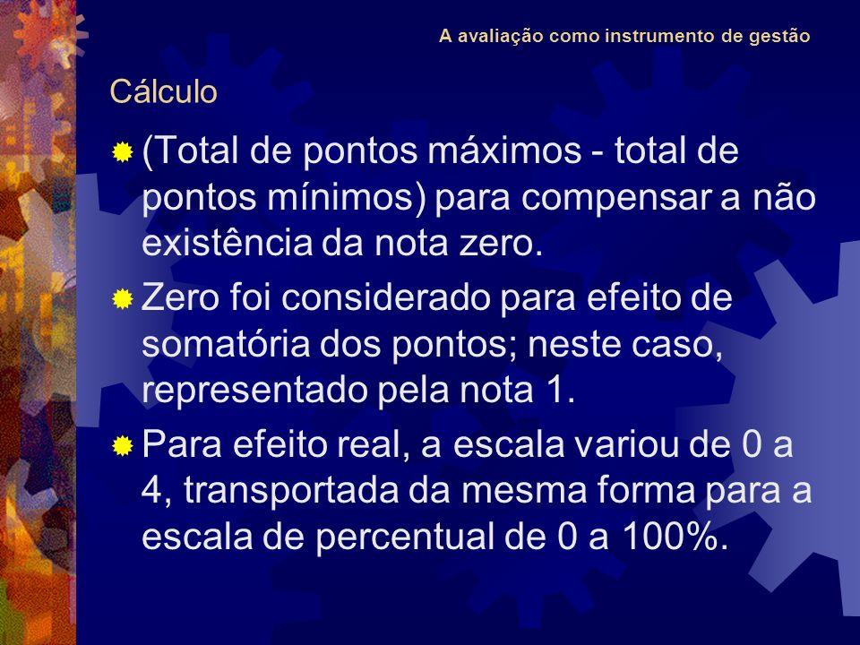 Cálculo (Total de pontos máximos - total de pontos mínimos) para compensar a não existência da nota zero.