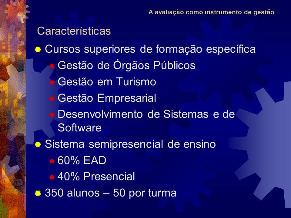 Características Cursos superiores de formação específica. Gestão de Órgãos Públicos. Gestão em Turismo.
