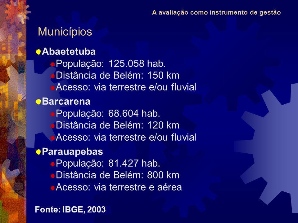 Municípios Abaetetuba População: 125.058 hab.