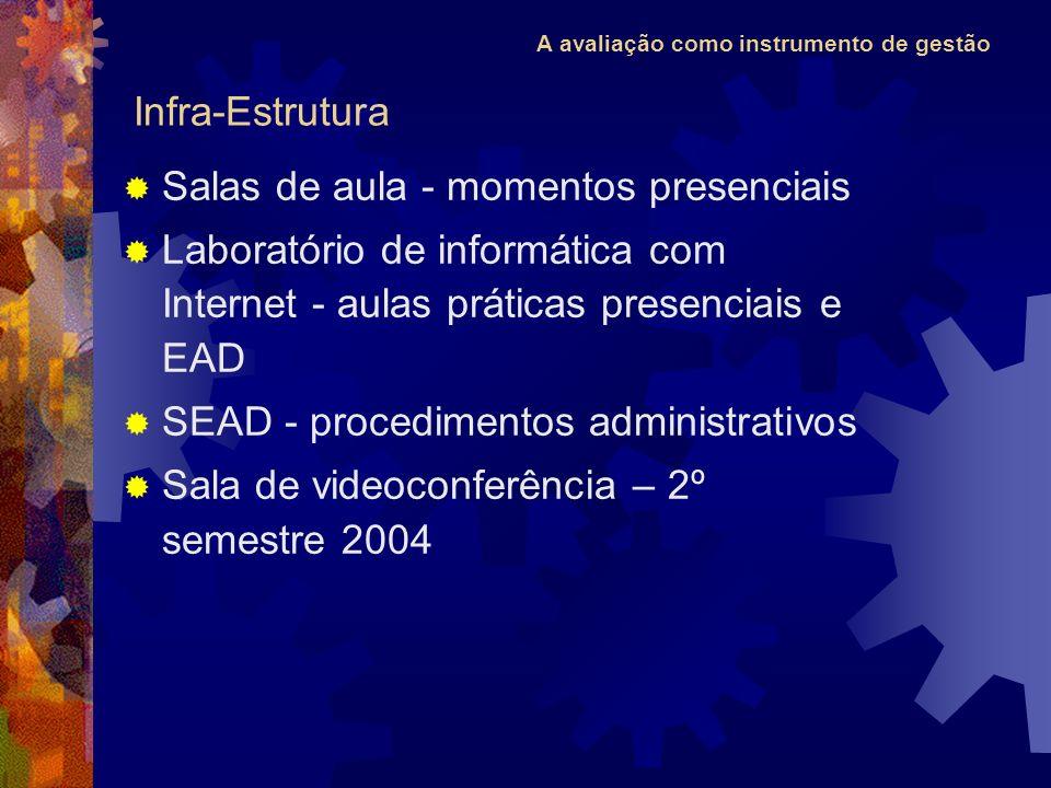 Infra-Estrutura Salas de aula - momentos presenciais. Laboratório de informática com Internet - aulas práticas presenciais e EAD.