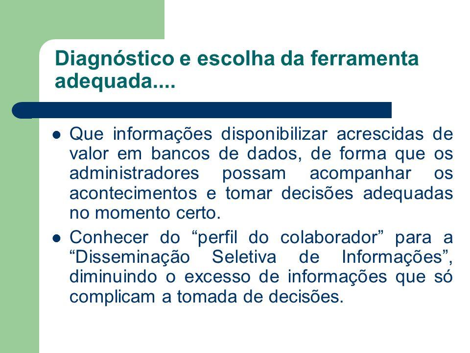 Diagnóstico e escolha da ferramenta adequada....
