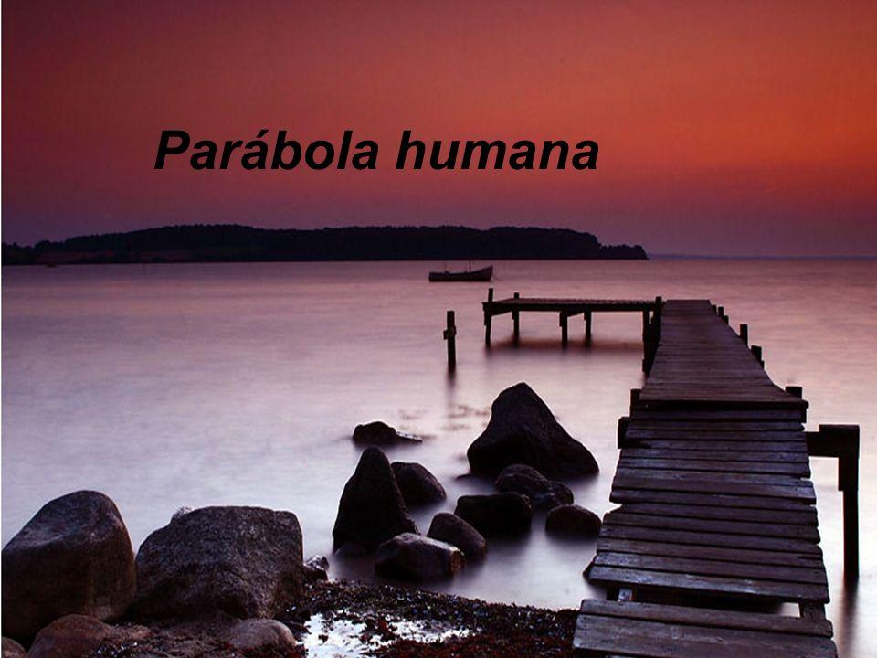 Parábola humana