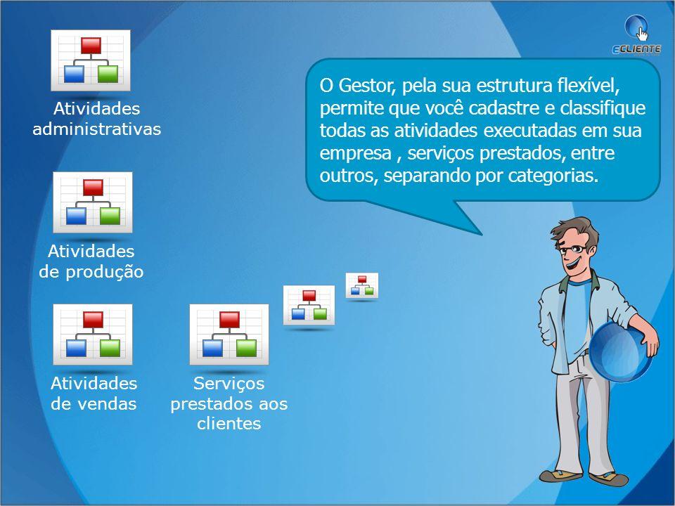 O Gestor, pela sua estrutura flexível, permite que você cadastre e classifique todas as atividades executadas em sua empresa , serviços prestados, entre outros, separando por categorias.