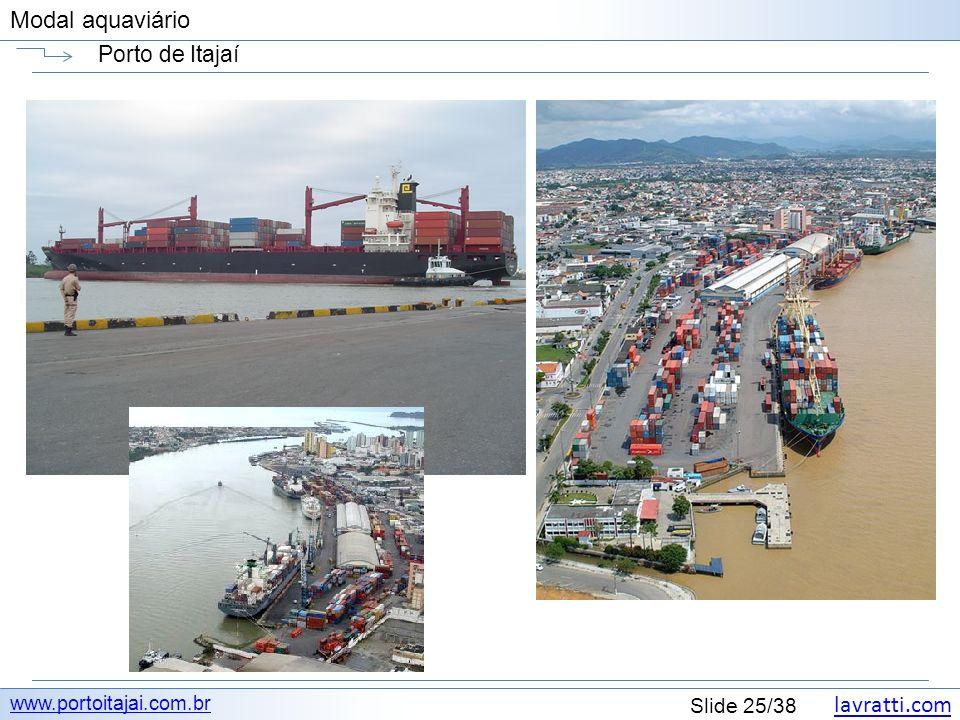 Porto de Itajaí www.portoitajai.com.br