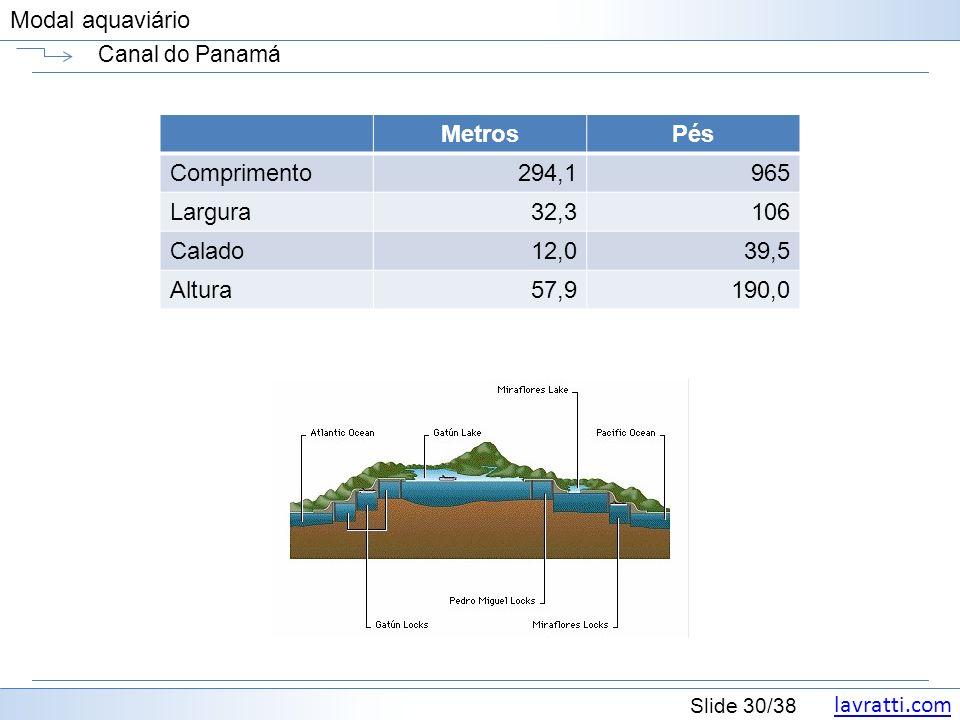 Metros Pés Comprimento 294,1 965 Largura 32,3 106 Calado 12,0 39,5