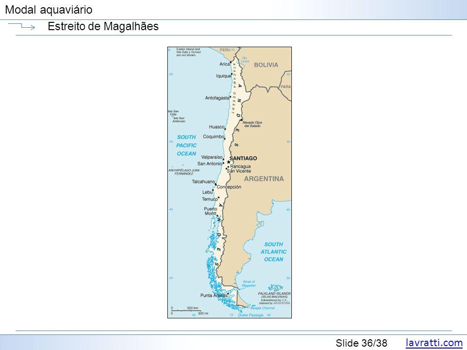 Estreito de Magalhães