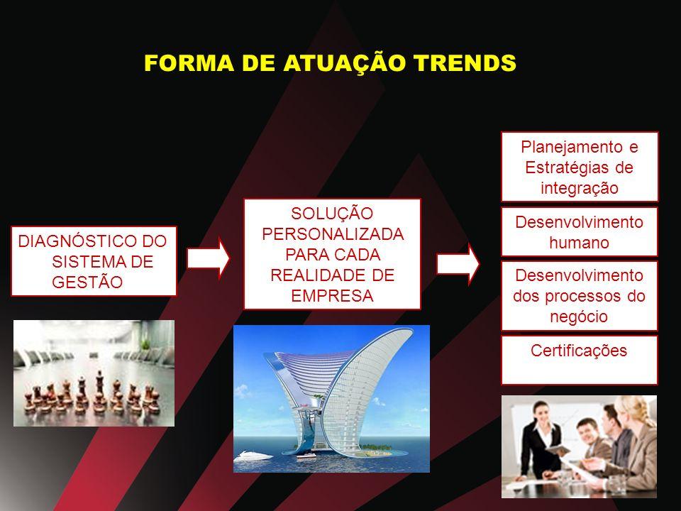 FORMA DE ATUAÇÃO TRENDS