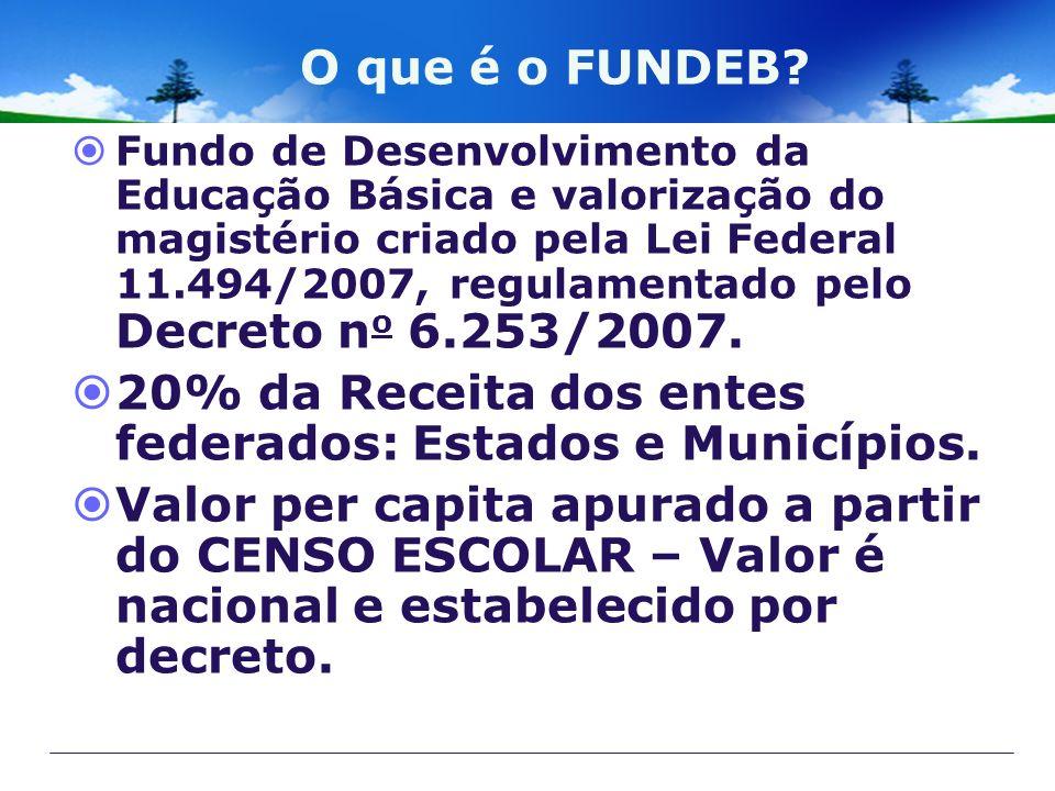 20% da Receita dos entes federados: Estados e Municípios.