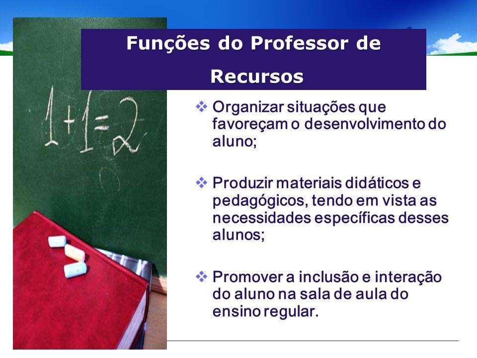 Funções do Professor de