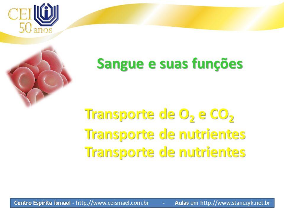 Transporte de nutrientes Transporte de nutrientes