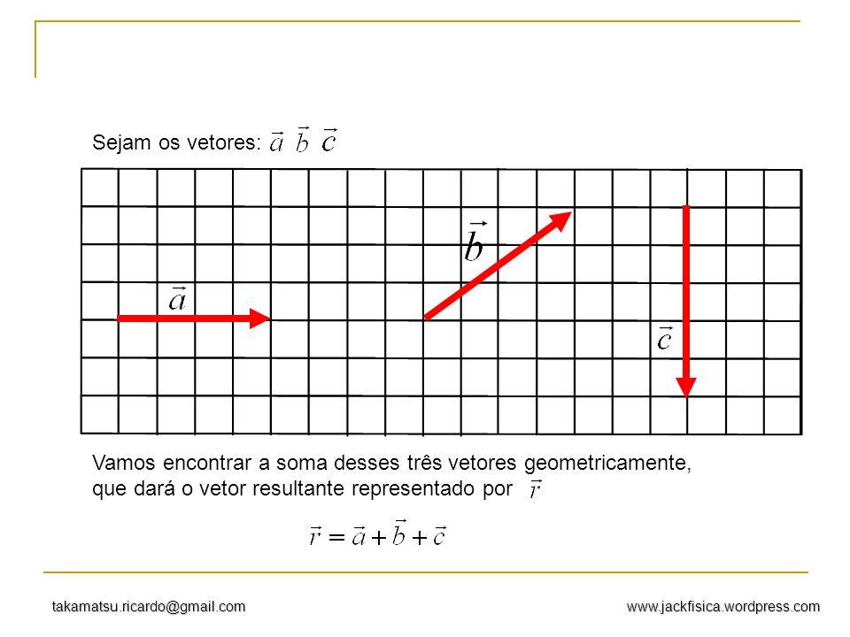 Sejam os vetores: Vamos encontrar a soma desses três vetores geometricamente, que dará o vetor resultante representado por.