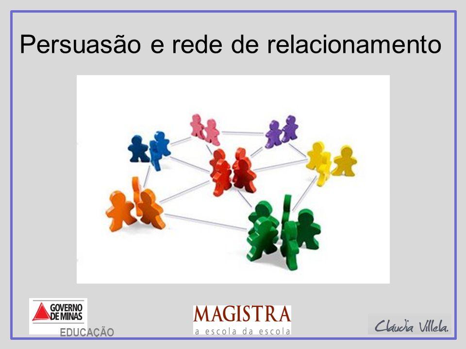 Persuasão e rede de relacionamento