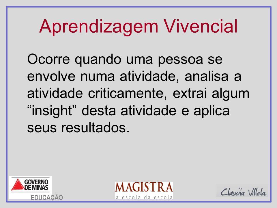 Aprendizagem Vivencial