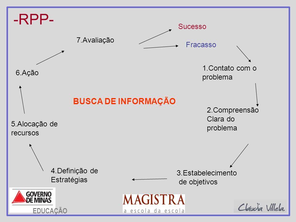 -RPP- BUSCA DE INFORMAÇÃO Sucesso 7.Avaliação Fracasso