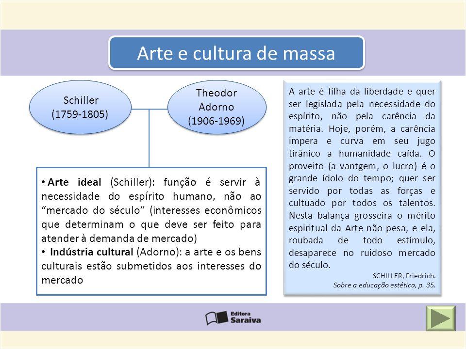Arte e cultura de massa Theodor Adorno (1906-1969)