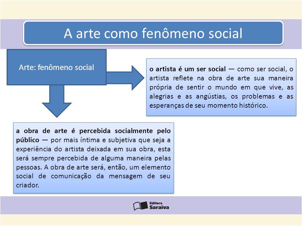 A arte como fenômeno social