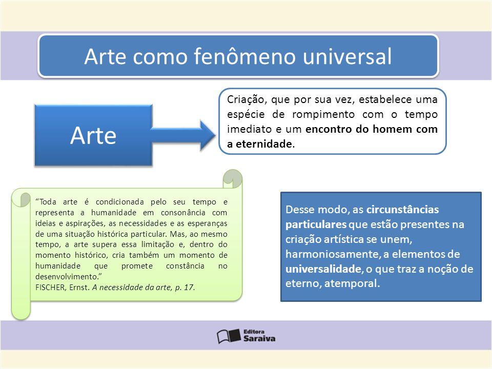 Arte como fenômeno universal