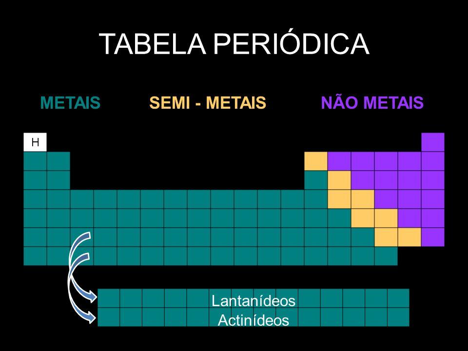 TABELA PERIÓDICA METAIS SEMI - METAIS NÃO METAIS Lantanídeos