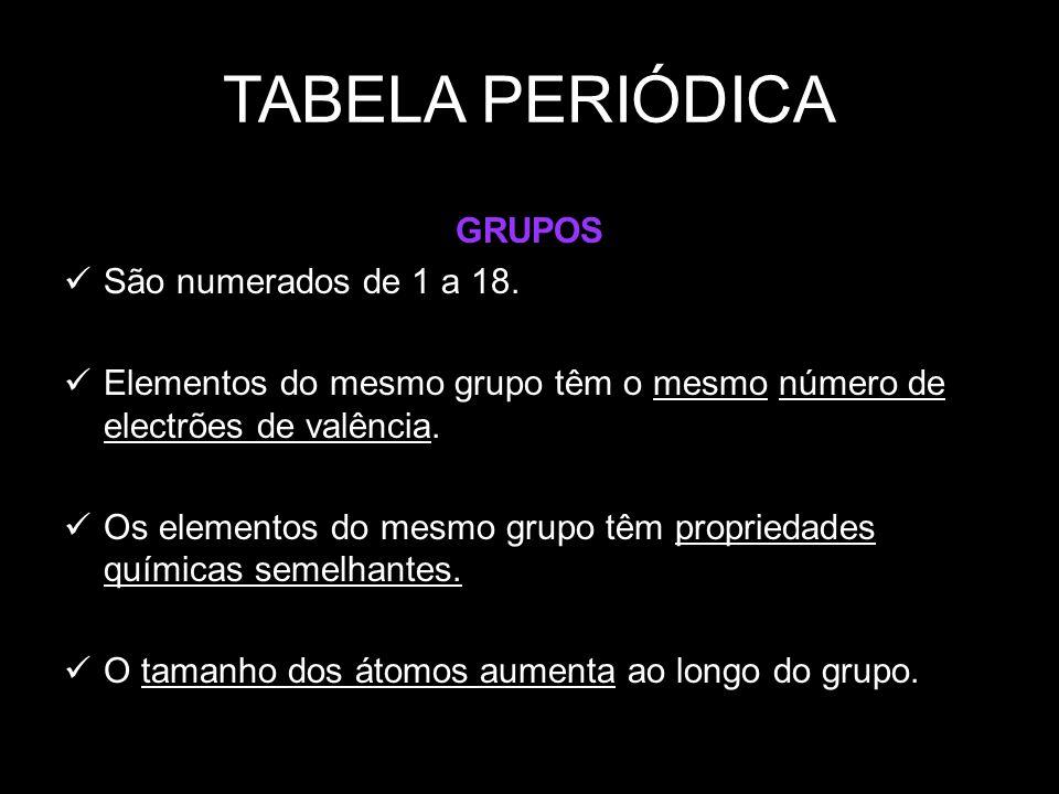 TABELA PERIÓDICA GRUPOS São numerados de 1 a 18.