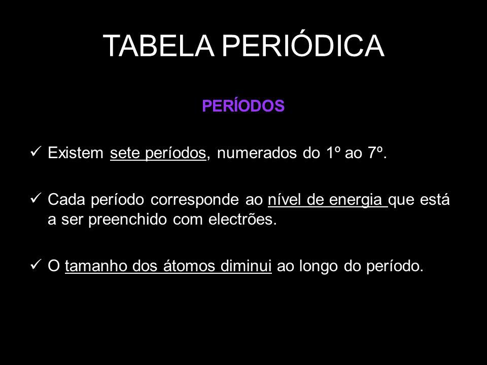 TABELA PERIÓDICA PERÍODOS