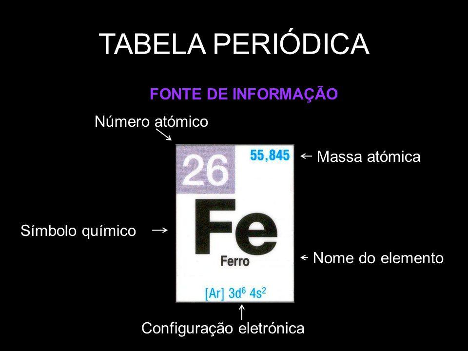 TABELA PERIÓDICA FONTE DE INFORMAÇÃO Número atómico Massa atómica