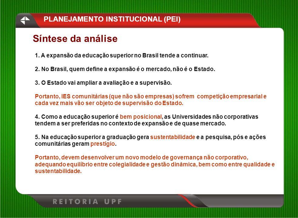 Síntese da análise PLANEJAMENTO INSTITUCIONAL (PEI)