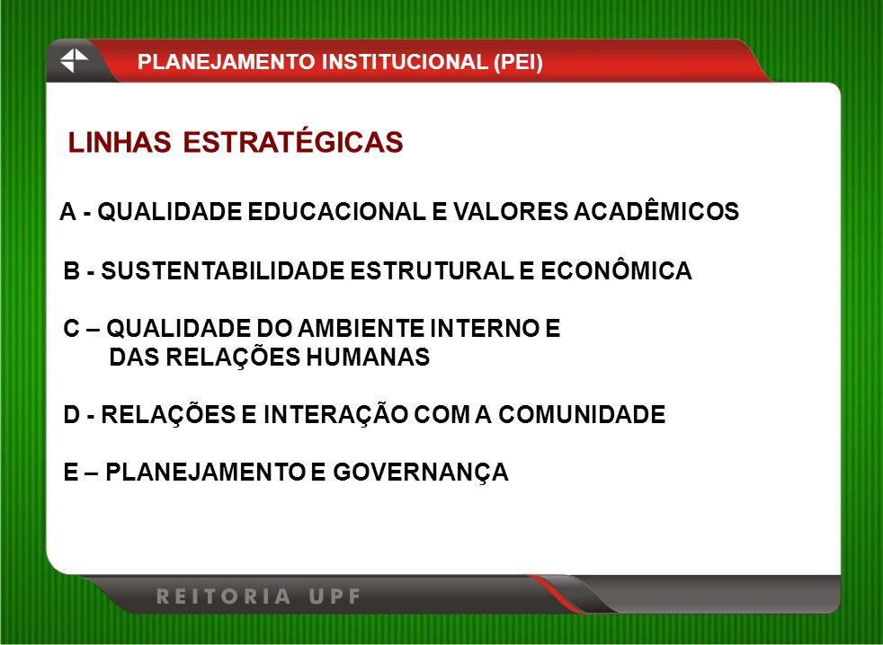 A - QUALIDADE EDUCACIONAL E VALORES ACADÊMICOS