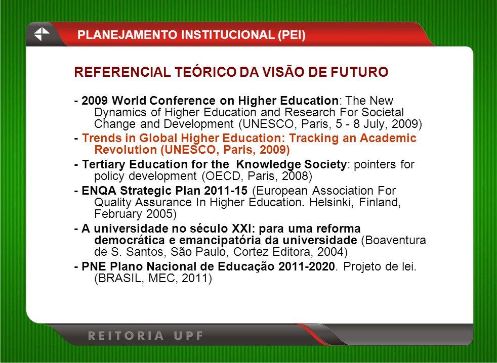REFERENCIAL TEÓRICO DA VISÃO DE FUTURO