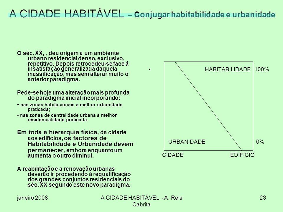 A CIDADE HABITÁVEL – Conjugar habitabilidade e urbanidade
