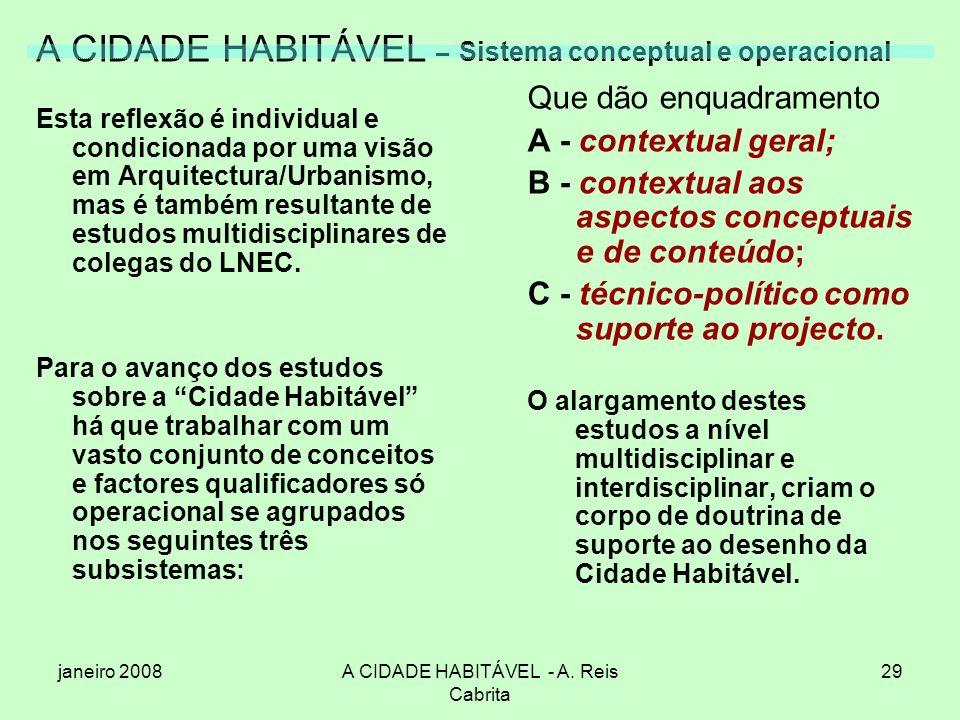 A CIDADE HABITÁVEL – Sistema conceptual e operacional