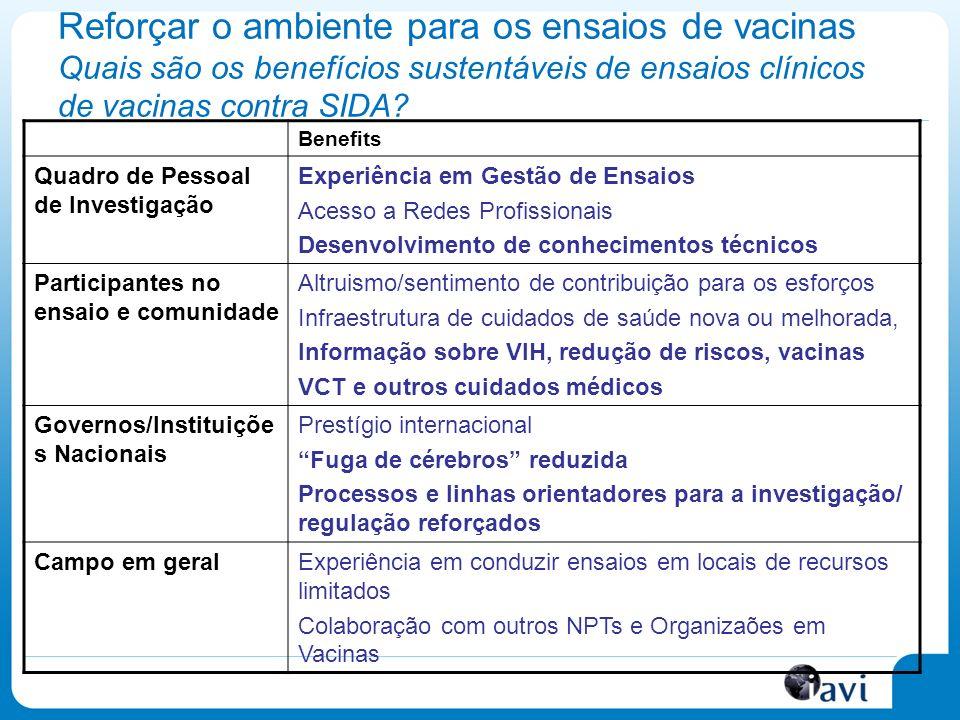 Reforçar o ambiente para os ensaios de vacinas Quais são os benefícios sustentáveis de ensaios clínicos de vacinas contra SIDA