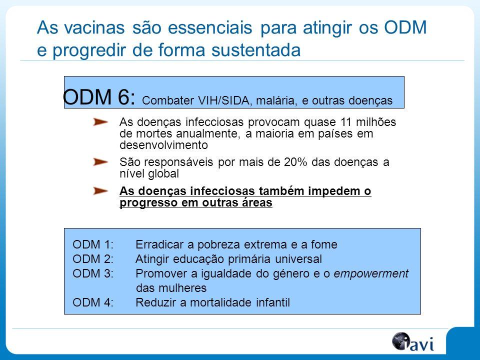 ODM 6: Combater VIH/SIDA, malária, e outras doenças