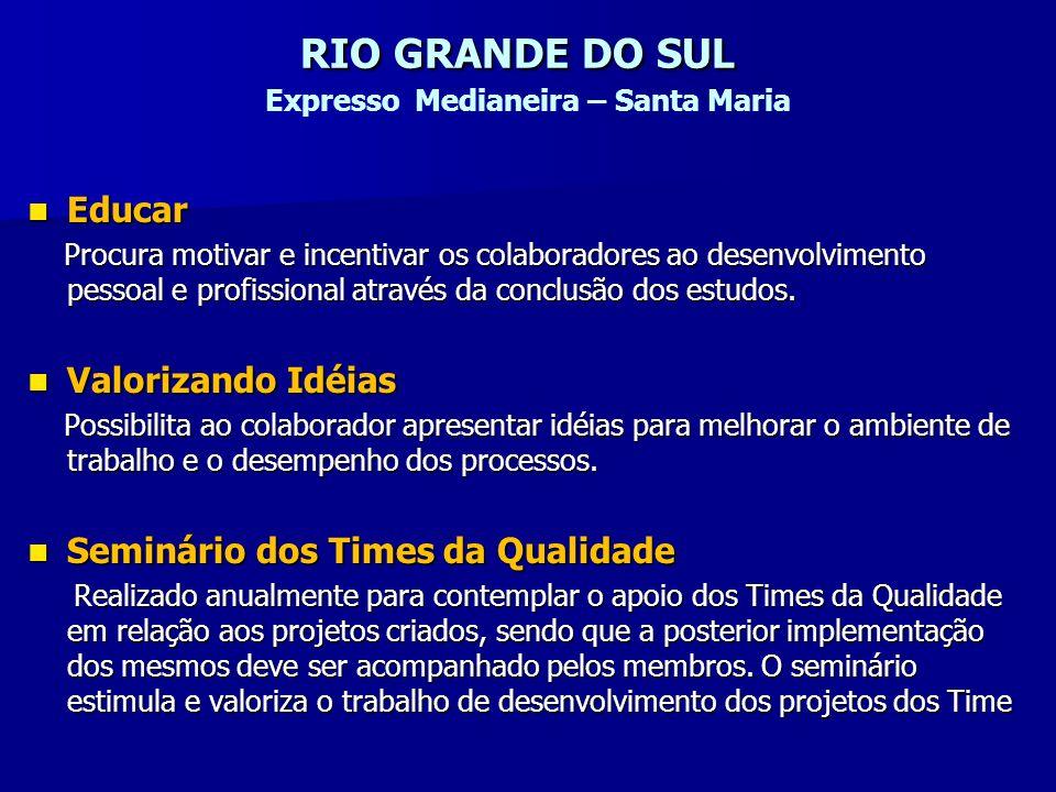 RIO GRANDE DO SUL Expresso Medianeira – Santa Maria