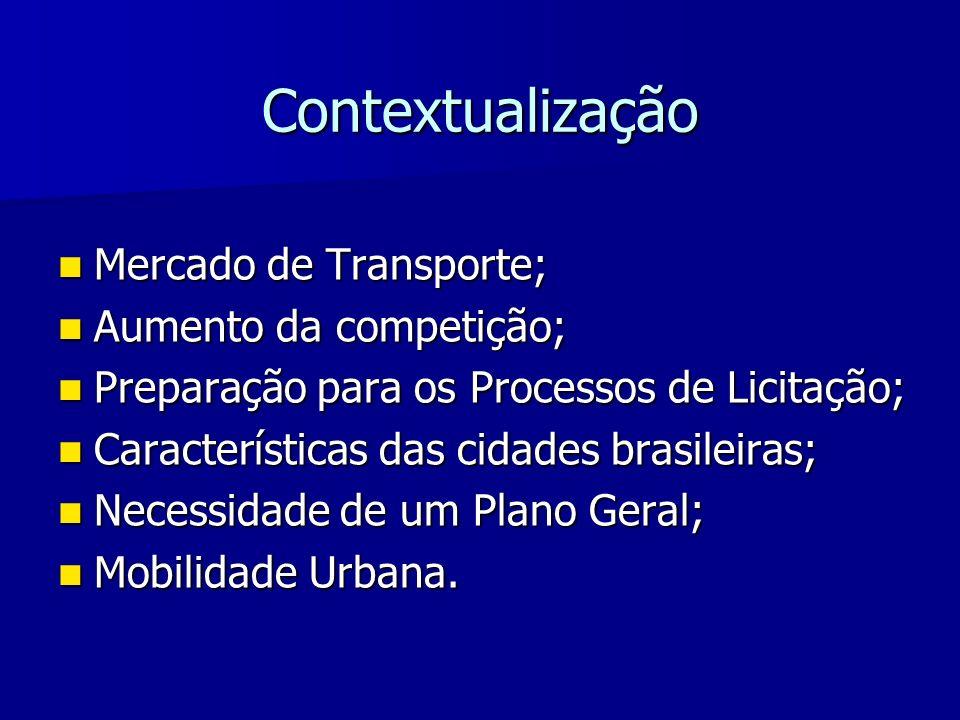 Contextualização Mercado de Transporte; Aumento da competição;