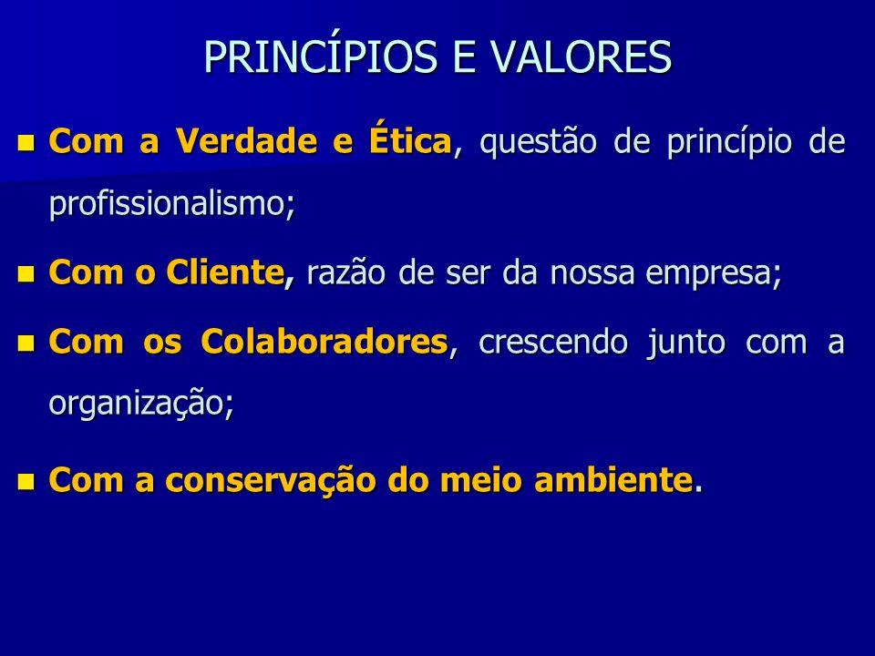 PRINCÍPIOS E VALORES Com a Verdade e Ética, questão de princípio de profissionalismo; Com o Cliente, razão de ser da nossa empresa;