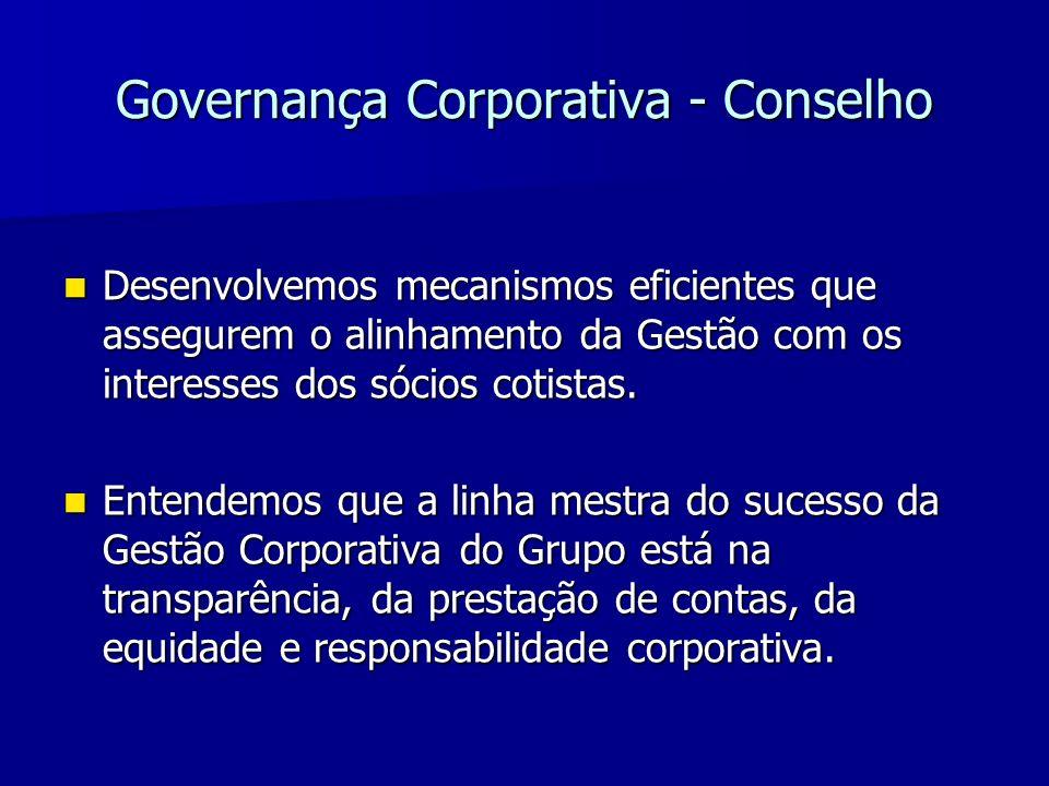 Governança Corporativa - Conselho