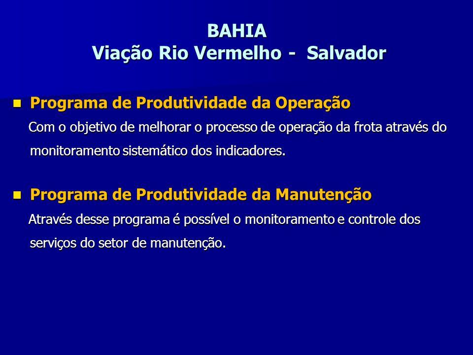 BAHIA Viação Rio Vermelho - Salvador