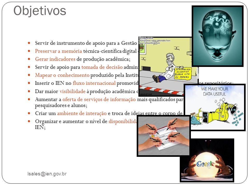 Objetivos Servir de instrumento de apoio para a Gestão de Conhecimento no IEN. Preservar a memória técnica-científica digital do IEN;